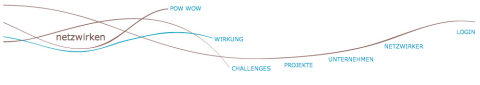 in Dranbleiben: netzwirken startet mit erster challenge im Oktober