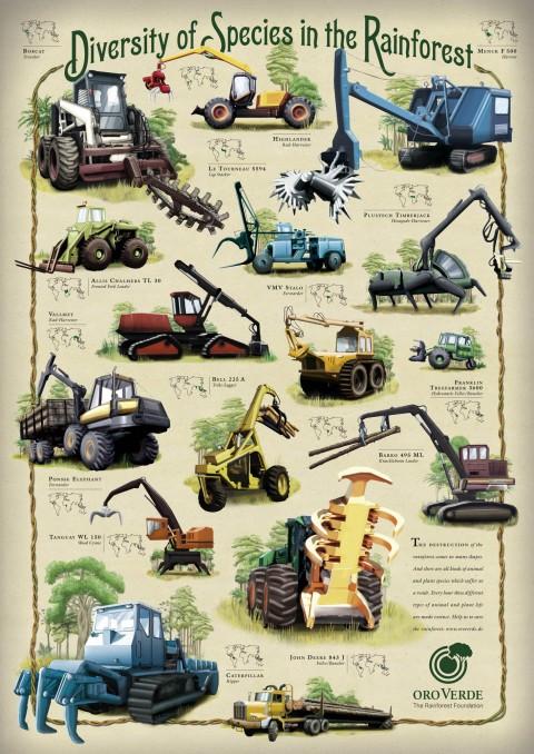 Oro Verde Artenvielfalt